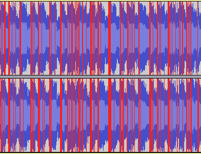 "A portion of the waveform of ""Oh Shit, I'm Late For School! (やだ、遅刻しちゃう!)"" Red bars show the clipping."
